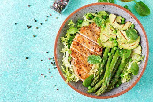assiette de blanc de poulet avec des asperges et de la salade verte